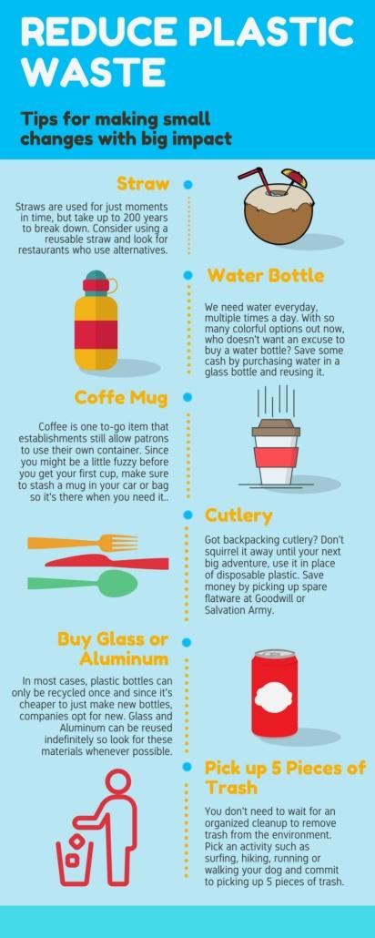 reduce plastic waste infographic
