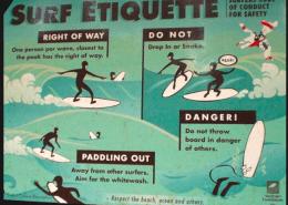 Surf Etiquette